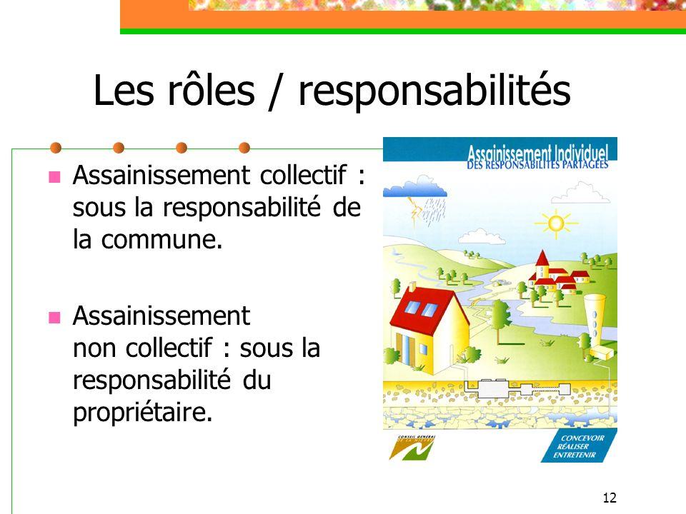 12 Les rôles / responsabilités Assainissement collectif : sous la responsabilité de la commune. Assainissement non collectif : sous la responsabilité