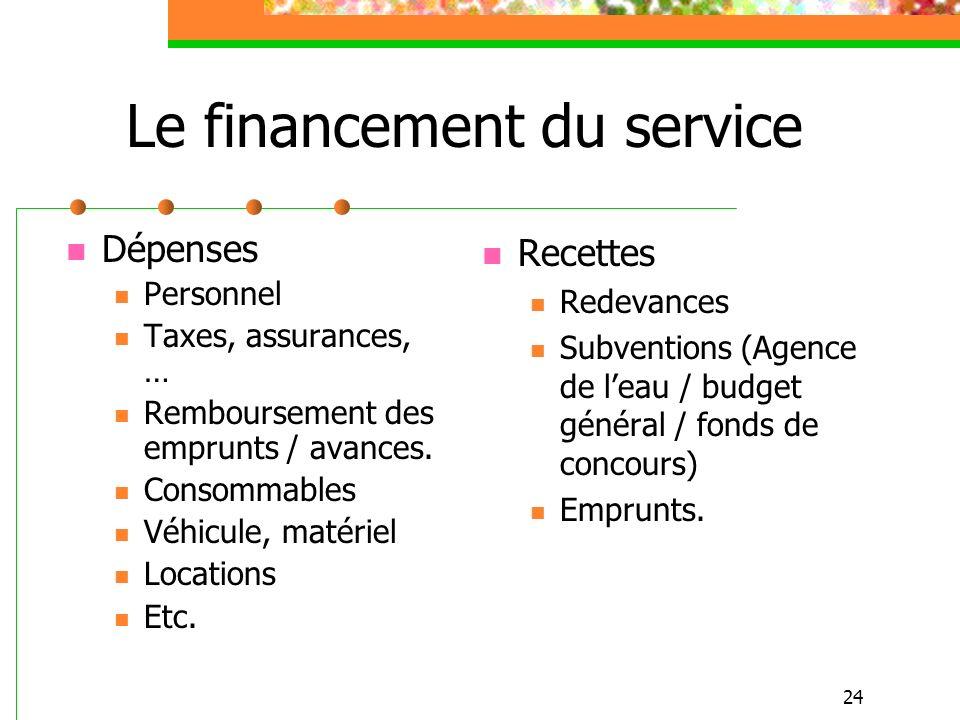 24 Le financement du service Dépenses Personnel Taxes, assurances, … Remboursement des emprunts / avances. Consommables Véhicule, matériel Locations E