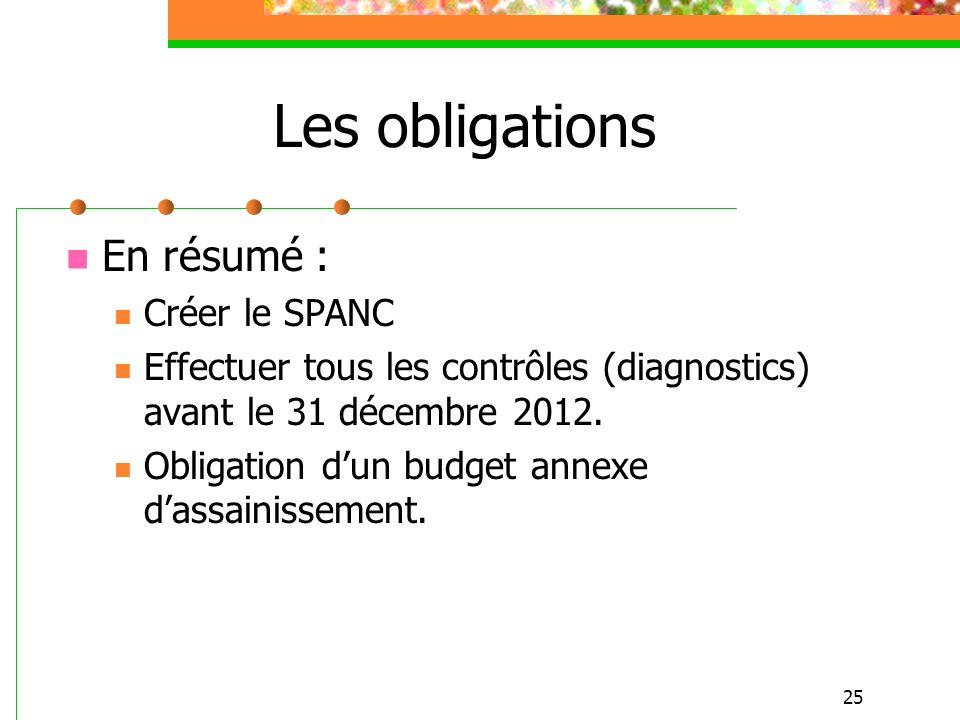 25 Les obligations En résumé : Créer le SPANC Effectuer tous les contrôles (diagnostics) avant le 31 décembre 2012. Obligation dun budget annexe dassa