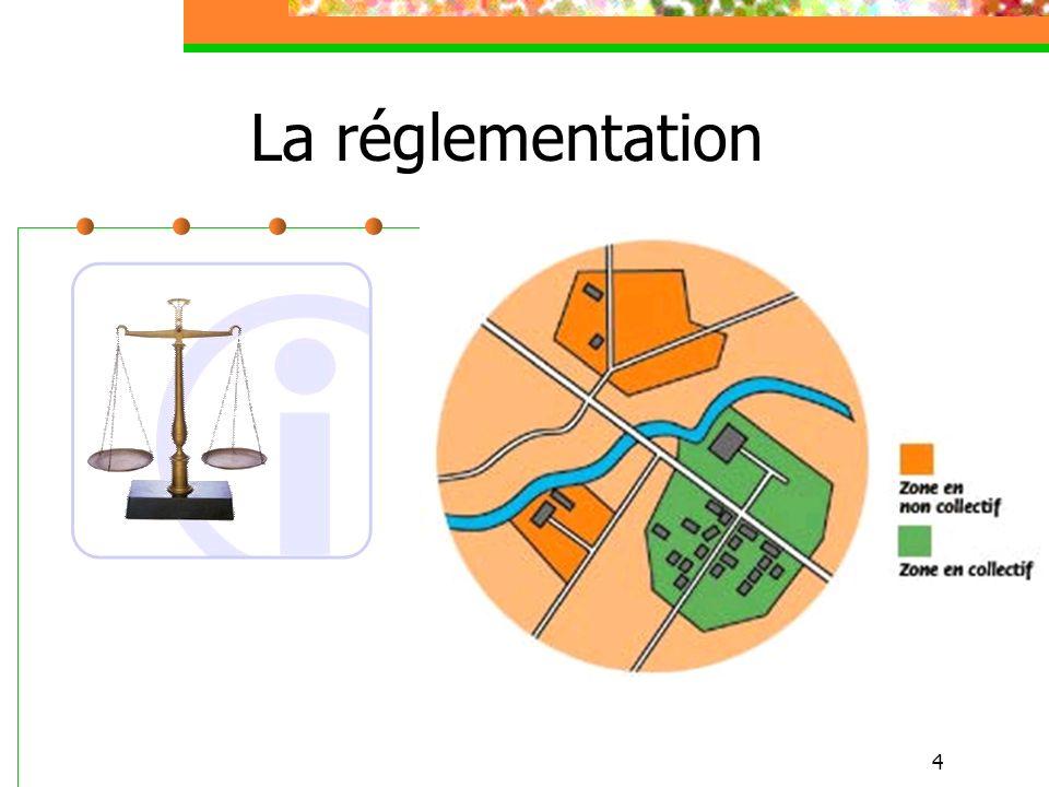 4 La réglementation