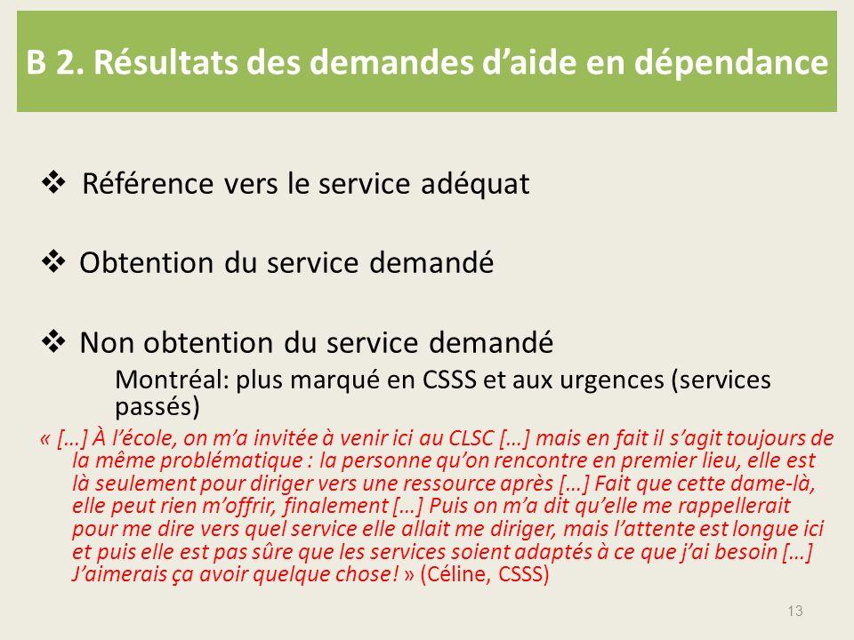 B 2. Résultats des demandes daide en dépendance Référence vers le service adéquat Obtention du service demandé Non obtention du service demandé Montré