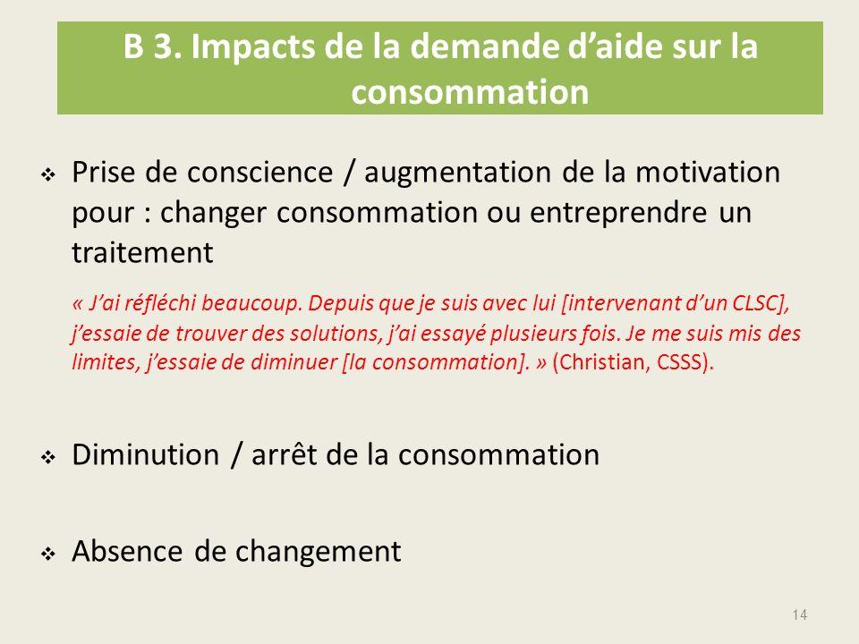 B 3. Impacts de la demande daide sur la consommation Prise de conscience / augmentation de la motivation pour : changer consommation ou entreprendre u
