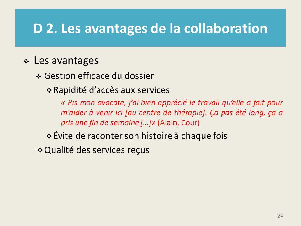 D 2. Les avantages de la collaboration Les avantages Gestion efficace du dossier Rapidité daccès aux services « Pis mon avocate, jai bien apprécié le