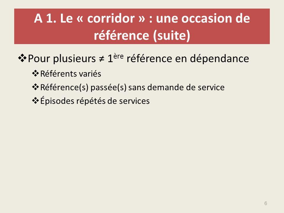 A 1. Le « corridor » : une occasion de référence (suite) Pour plusieurs 1 ère référence en dépendance Référents variés Référence(s) passée(s) sans dem