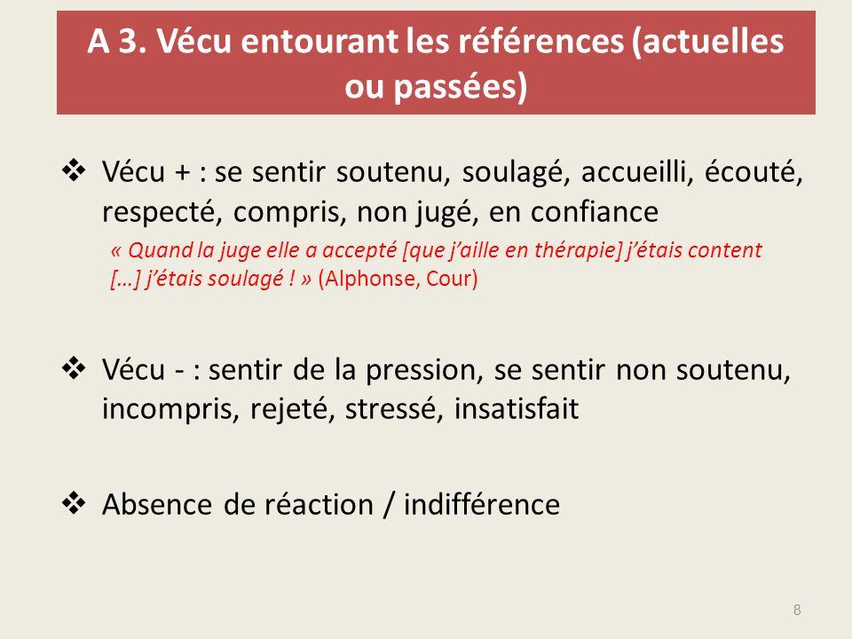 A 3. Vécu entourant les références (actuelles ou passées) Vécu + : se sentir soutenu, soulagé, accueilli, écouté, respecté, compris, non jugé, en conf