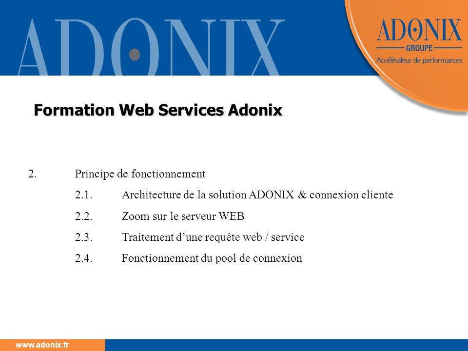 www.adonix.fr 2.Principe de fonctionnement 2.1.Architecture de la solution ADONIX & connexion cliente 2.2.Zoom sur le serveur WEB 2.3.Traitement dune