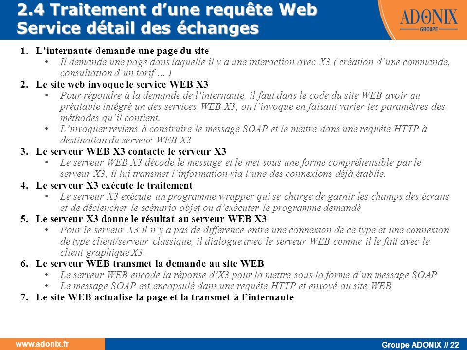 Groupe ADONIX // 22 www.adonix.fr 2.4 Traitement dune requête Web Service détail des échanges 1. 1.Linternaute demande une page du site Il demande une