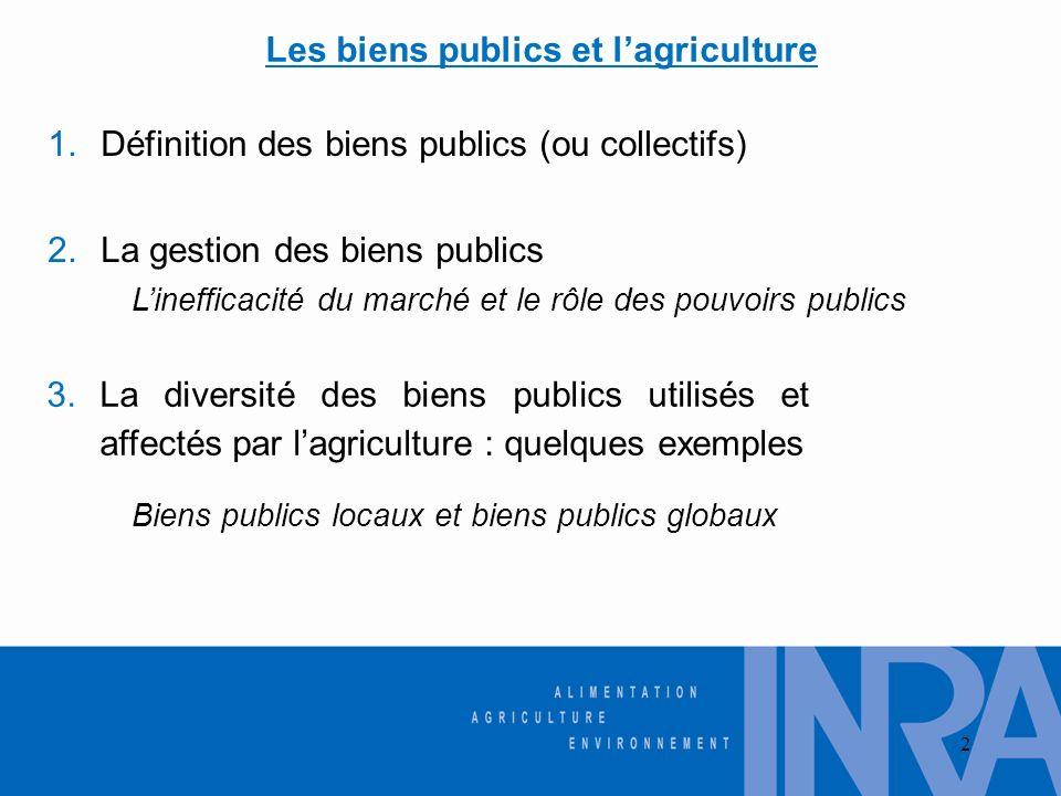 2 1.Définition des biens publics (ou collectifs) 2.La gestion des biens publics Linefficacité du marché et le rôle des pouvoirs publics 3.La diversité
