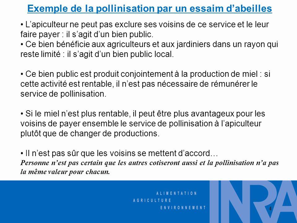 4 Exemple de la pollinisation par un essaim dabeilles Lapiculteur ne peut pas exclure ses voisins de ce service et le leur faire payer : il sagit dun
