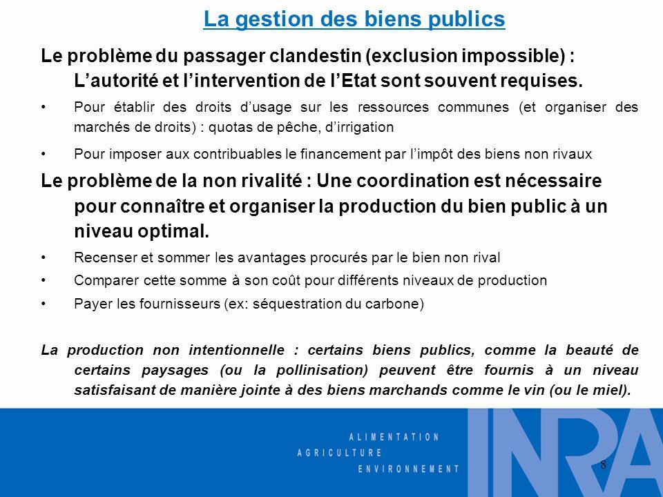 8 Le problème du passager clandestin (exclusion impossible) : Lautorité et lintervention de lEtat sont souvent requises. Pour établir des droits dusag