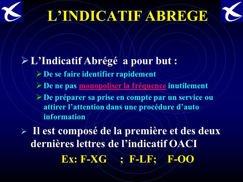 LINDICATIF DAPPEL Pilote vers Station : Le 1 er indicatif au premier appel doit être complet. En effet par exemple : Appeler « Strasbourg » nest pas s