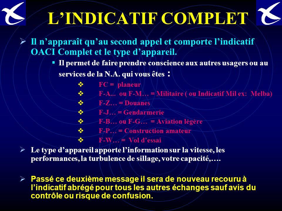 LINDICATIF ABREGE LIndicatif Abrégé a pour but : De se faire identifier rapidement De ne pas monopoliser la fréquence inutilement De préparer sa prise