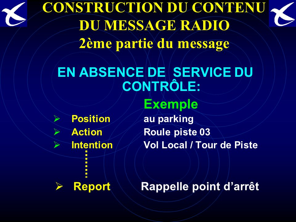 CONSTRUCTION DU CONTENU DU MESSAGE RADIO 2ème partie du message SON CONTENU DEPEND DE LA PHASE DU VOL ORDRE A RESPECTER SITUATION + INTENTIONS SITUATION + DEMANDES COLLATIONNEMENT