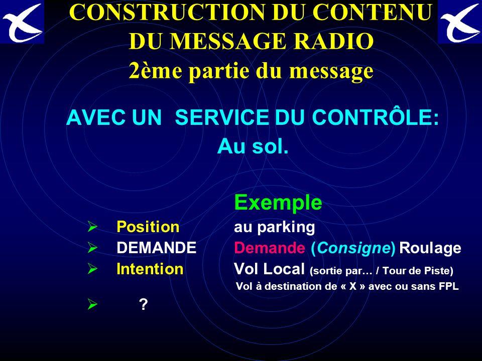 CONSTRUCTION DU CONTENU DU MESSAGE RADIO 2ème partie du message EN ABSENCE DE SERVICE DU CONTRÔLE: Exemple Positionau parking ActionRoule piste 03 Int