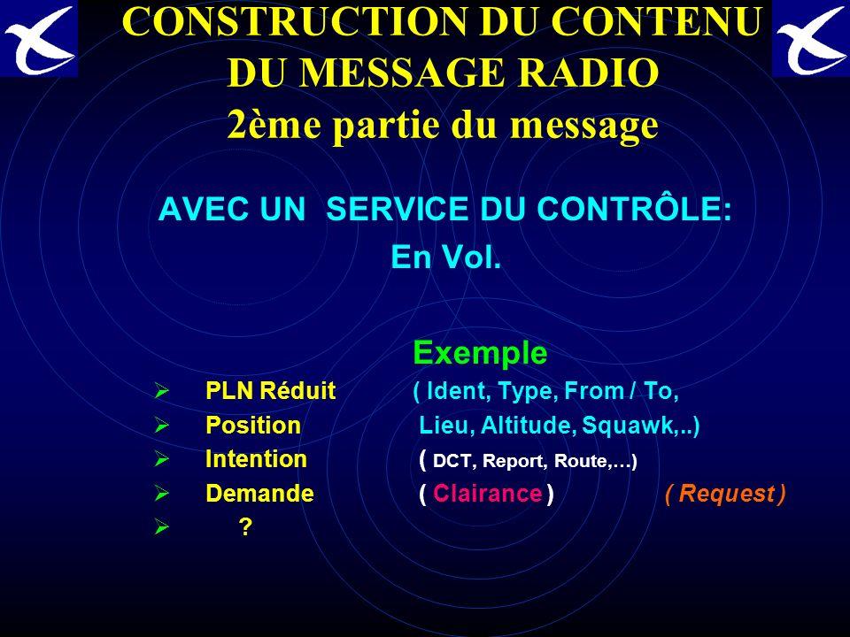CONSTRUCTION DU CONTENU DU MESSAGE RADIO 2ème partie du message AVEC UN SERVICE DU CONTRÔLE: Au sol. Exemple Positionau parking DEMANDEDemande (Consig