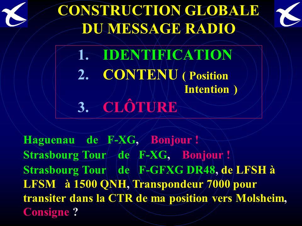 CONSTRUCTION DU CONTENU DU MESSAGE RADIO 3ème partie du message Un message se termine soit par un collationnement soit par une répétition de la « clai