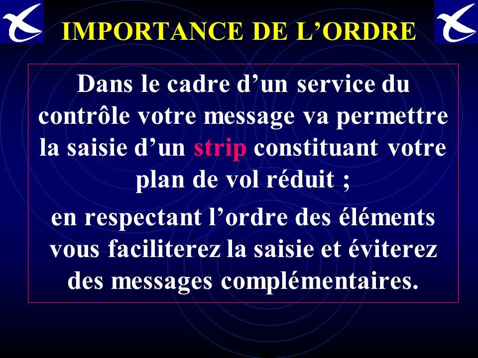 CONSTRUCTION GLOBALE DU MESSAGE RADIO 1.IDENTIFICATION 2.CONTENU ( Position Intention ) 3.CLÔTURE Strasbourg Tour de F-XG, Bonjour ! Strasbourg Tour d