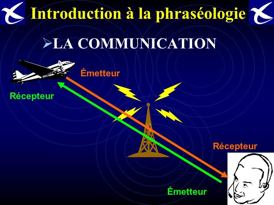 Introduction à la phraséologie LA COMMUNICATION Récepteur Émetteur Récepteur