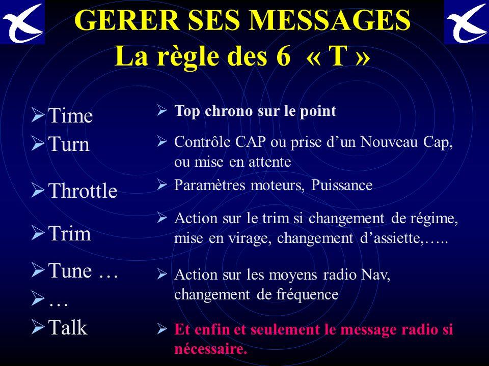 CONSTRUCTION DU CONTENU DU MESSAGE RADIO 2ème partie du message AVEC UN SERVICE DU CONTRÔLE: Au sol.