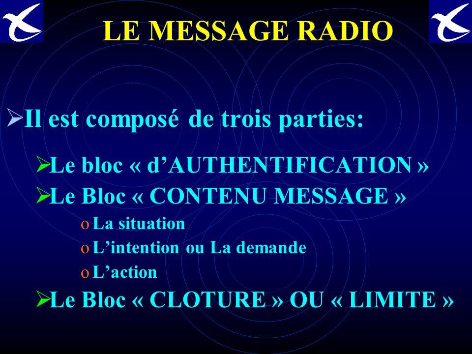 LE MESSAGE RADIO Il est composé de trois parties: Le bloc « dAUTHENTIFICATION » Le Bloc « CONTENU MESSAGE » oLa situation oLintention ou La demande oLaction Le Bloc « CLOTURE » OU « LIMITE »