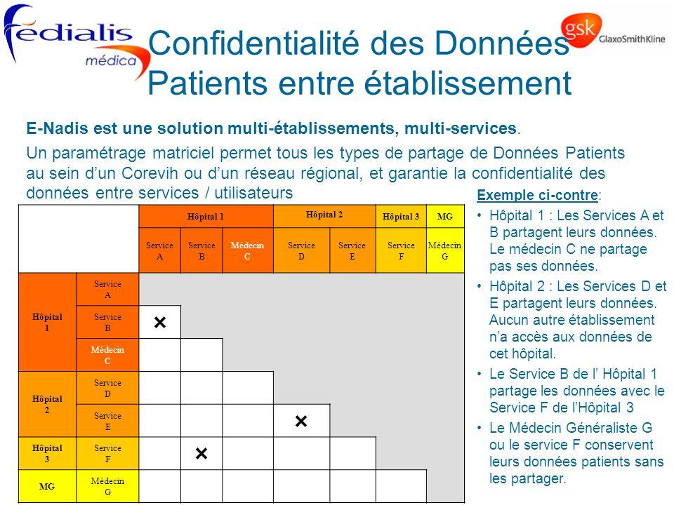 Confidentialité des Données Patients entre établissement E-Nadis est une solution multi-établissements, multi-services. Un paramétrage matriciel perme