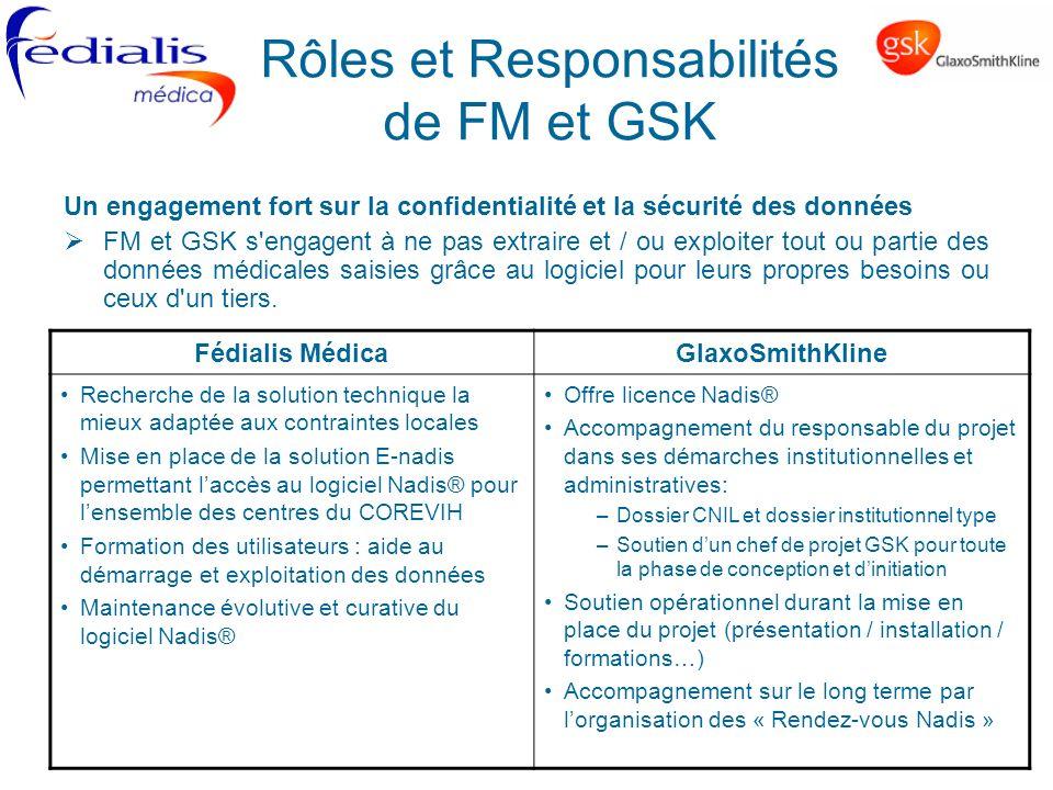 Rôles et Responsabilités de FM et GSK Un engagement fort sur la confidentialité et la sécurité des données FM et GSK s'engagent à ne pas extraire et /
