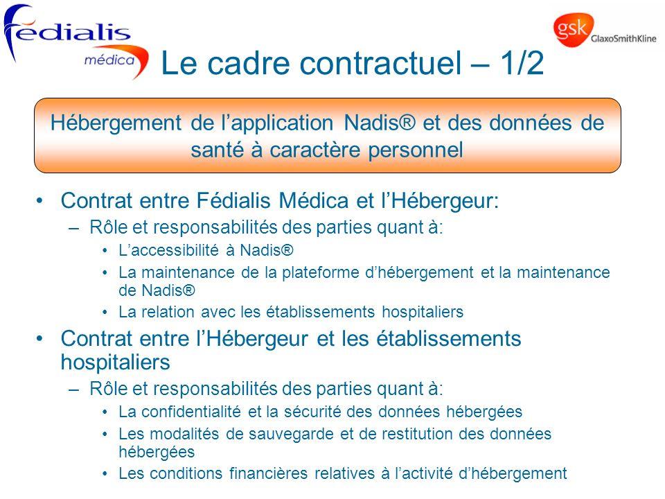 Le cadre contractuel – 1/2 Contrat entre Fédialis Médica et lHébergeur: –Rôle et responsabilités des parties quant à: Laccessibilité à Nadis® La maint