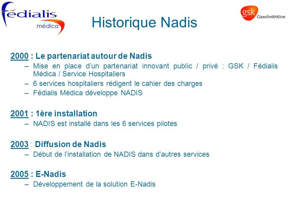 Historique Nadis 2000 : Le partenariat autour de Nadis –Mise en place dun partenariat innovant public / privé : GSK / Fédialis Médica / Service Hospit