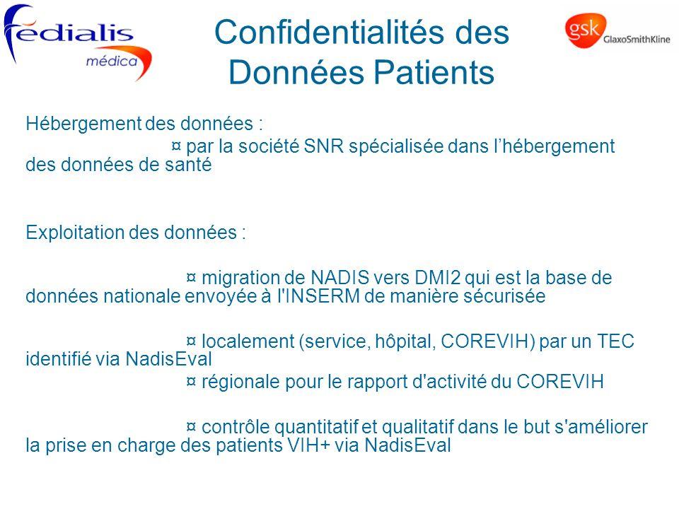 Confidentialités des Données Patients Hébergement des données : ¤ par la société SNR spécialisée dans lhébergement des données de santé Exploitation d