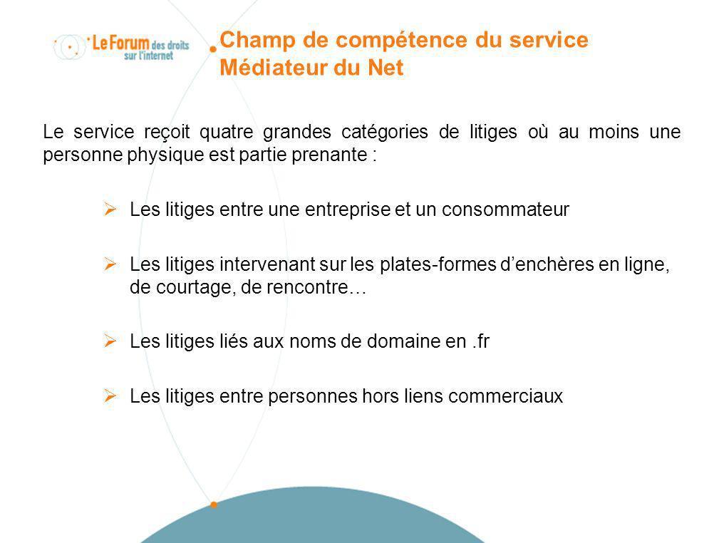 Champ de compétence du service Médiateur du Net Le service reçoit quatre grandes catégories de litiges où au moins une personne physique est partie pr