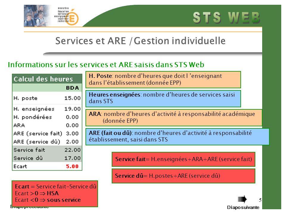 Diapo précédente Diapo suivante 5 Services et ARE /Gestion individuelle Informations sur les services et ARE saisis dans STS Web H. Poste: nombre dheu