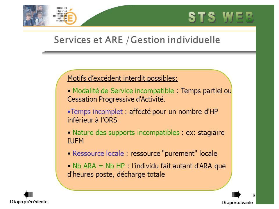 Diapo précédente Diapo suivante 8 Services et ARE /Gestion individuelle Motifs dexcédent interdit possibles: Modalité de Service incompatible : Temps partiel ou Cessation Progressive d Activité.