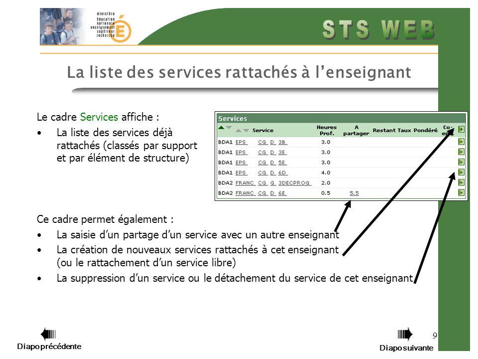 Diapo précédente Diapo suivante 9 La liste des services rattachés à lenseignant Le cadre Services affiche : La liste des services déjà rattachés (clas