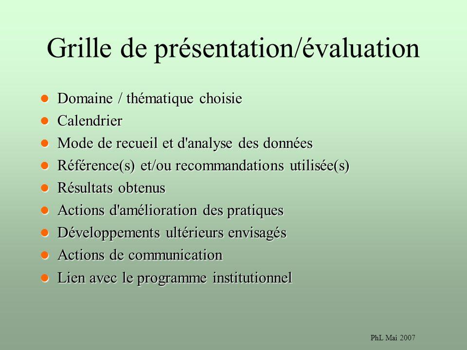 PhL Mai 2007 Grille de présentation/évaluation Domaine / thématique choisie Domaine / thématique choisie Calendrier Calendrier Mode de recueil et d analyse des données Mode de recueil et d analyse des données Référence(s) et/ou recommandations utilisée(s) Référence(s) et/ou recommandations utilisée(s) Résultats obtenus Résultats obtenus Actions d amélioration des pratiques Actions d amélioration des pratiques Développements ultérieurs envisagés Développements ultérieurs envisagés Actions de communication Actions de communication Lien avec le programme institutionnel Lien avec le programme institutionnel