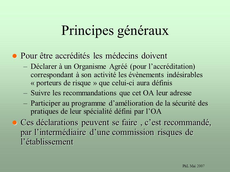 PhL Mai 2007 Principes généraux Pour être accrédités les médecins doivent Pour être accrédités les médecins doivent –Déclarer à un Organisme Agréé (pour laccréditation) correspondant à son activité les évènements indésirables « porteurs de risque » que celui-ci aura définis –Suivre les recommandations que cet OA leur adresse –Participer au programme damélioration de la sécurité des pratiques de leur spécialité défini par lOA Ces déclarations peuvent se faire, cest recommandé, par lintermédiaire dune commission risques de létablissement Ces déclarations peuvent se faire, cest recommandé, par lintermédiaire dune commission risques de létablissement