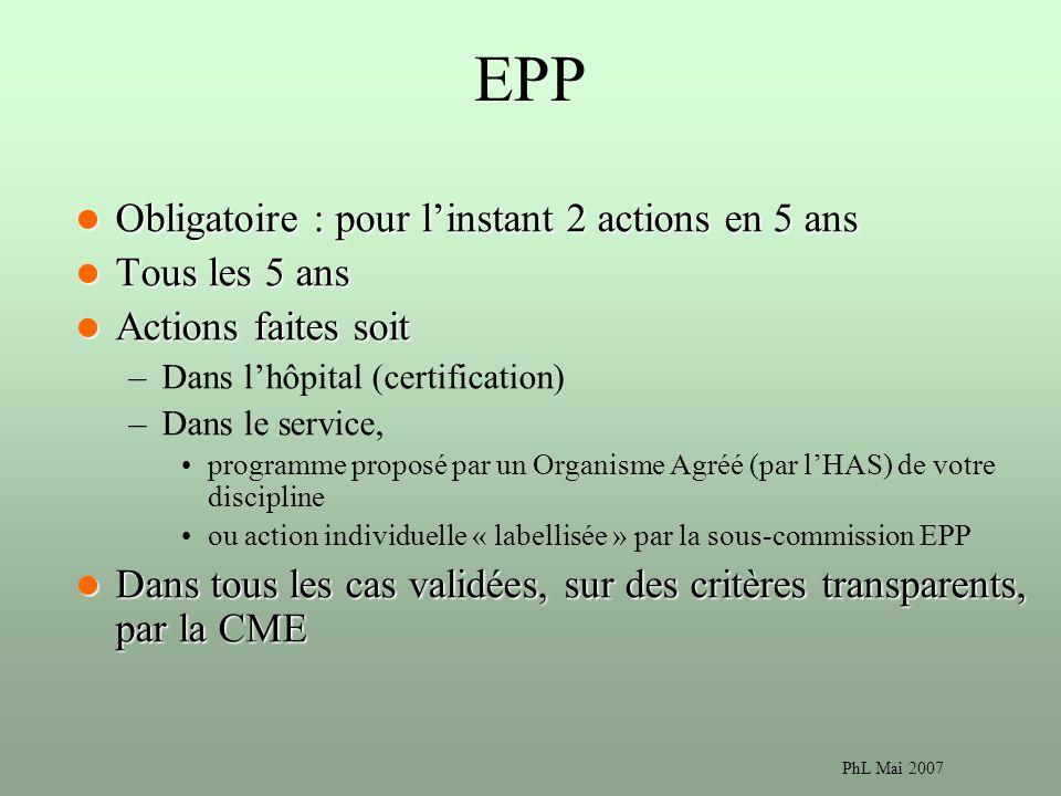 PhL Mai 2007 EPP, Accréditation, FMC EPP Accréditation 100150 FMC 250 crédits
