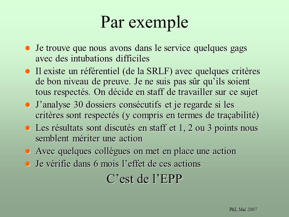 PhL Mai 2007 Par exemple Participer activement et régulièrement à un staff dévolu à l« EPP » Participer activement et régulièrement à un staff dévolu à l« EPP » –Sil y a un document décrivant le fonctionnement de ces staffs –Sil y a des compte-rendus écrits de chaque staff Participer activement et régulièrement à une RMM Participer activement et régulièrement à une RMM –RMM répondant aux critères de Participation active et régulière (8 à 10 fois par an) Cest de lEPP