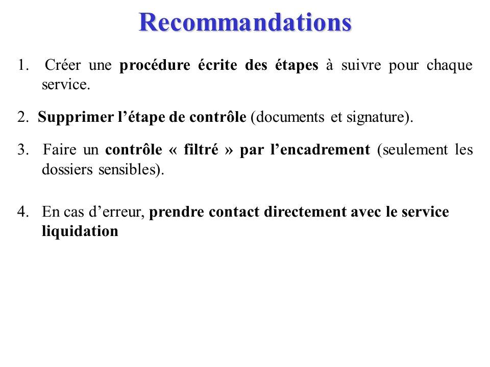 Recommandations 1. Créer une procédure écrite des étapes à suivre pour chaque service. 2. Supprimer létape de contrôle (documents et signature). 3. Fa