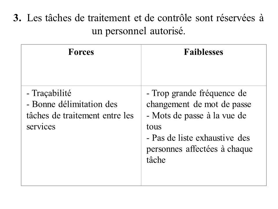 3. Les tâches de traitement et de contrôle sont réservées à un personnel autorisé. ForcesFaiblesses - Traçabilité - Bonne délimitation des tâches de t
