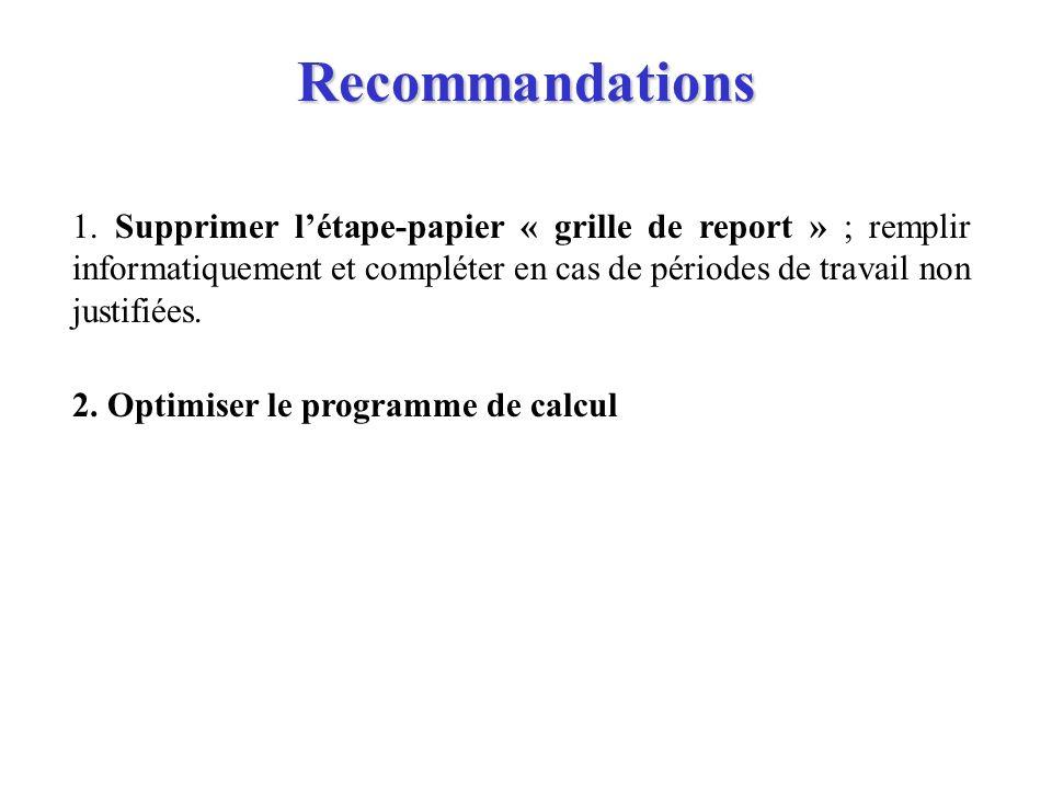 Recommandations 1. Supprimer létape-papier « grille de report » ; remplir informatiquement et compléter en cas de périodes de travail non justifiées.
