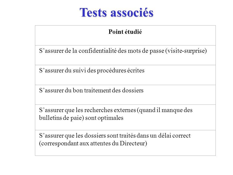Tests associés Point étudié Sassurer de la confidentialité des mots de passe (visite-surprise) Sassurer du suivi des procédures écrites Sassurer du bo