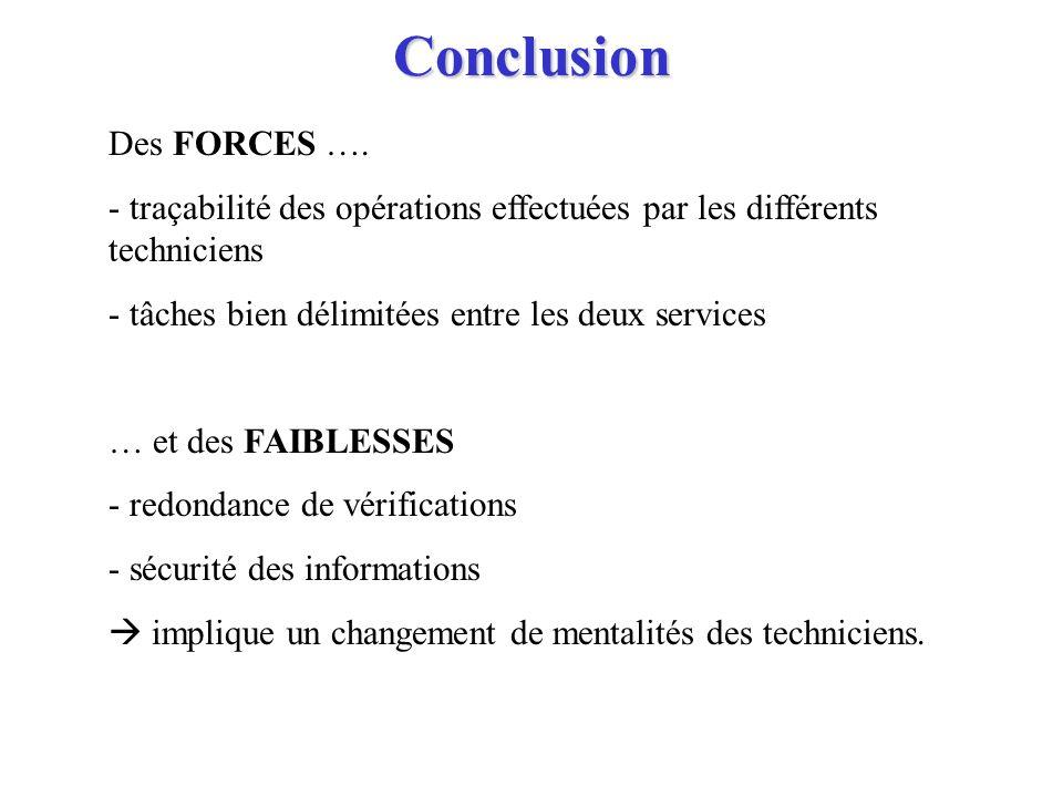 Conclusion Des FORCES …. - traçabilité des opérations effectuées par les différents techniciens - tâches bien délimitées entre les deux services … et