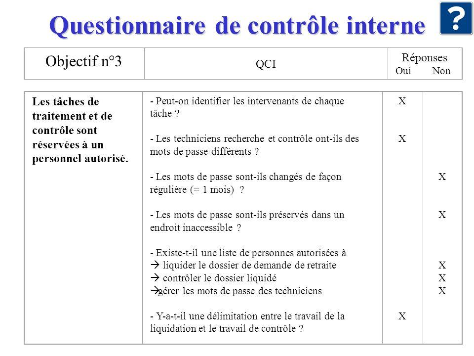 Questionnaire de contrôle interne Objectif n°3 QCI Réponses Oui Non Les tâches de traitement et de contrôle sont réservées à un personnel autorisé. -