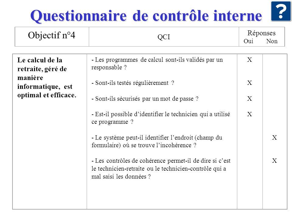 Questionnaire de contrôle interne Objectif n°4 QCI Réponses Oui Non Le calcul de la retraite, géré de manière informatique, est optimal et efficace. -
