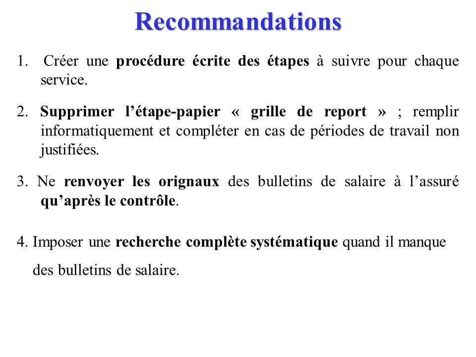 Recommandations 1. Créer une procédure écrite des étapes à suivre pour chaque service. 2. Supprimer létape-papier « grille de report » ; remplir infor