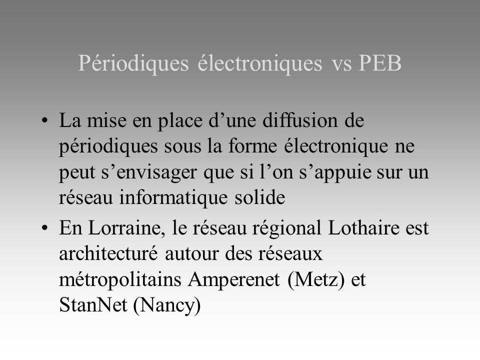 Périodiques électroniques vs PEB La mise en place dune diffusion de périodiques sous la forme électronique ne peut senvisager que si lon sappuie sur un réseau informatique solide En Lorraine, le réseau régional Lothaire est architecturé autour des réseaux métropolitains Amperenet (Metz) et StanNet (Nancy)