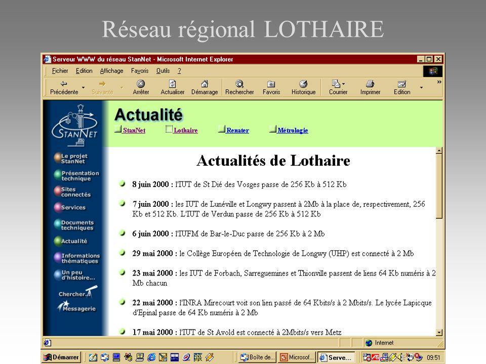 Réseau régional LOTHAIRE