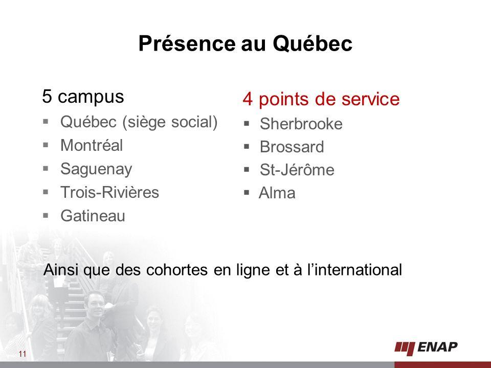 11 Présence au Québec 5 campus Québec (siège social) Montréal Saguenay Trois-Rivières Gatineau 4 points de service Sherbrooke Brossard St-Jérôme Alma Ainsi que des cohortes en ligne et à linternational