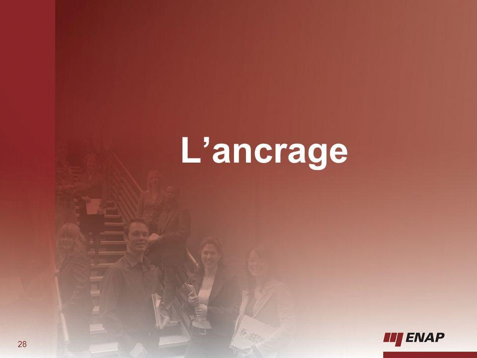 Lancrage 28