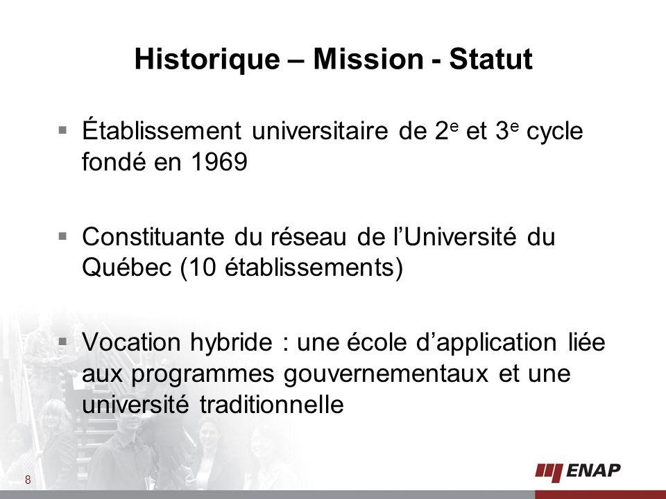 8 Historique – Mission - Statut Établissement universitaire de 2 e et 3 e cycle fondé en 1969 Constituante du réseau de lUniversité du Québec (10 établissements) Vocation hybride : une école dapplication liée aux programmes gouvernementaux et une université traditionnelle
